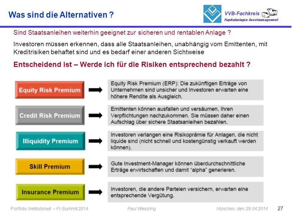 Was sind die Alternativen