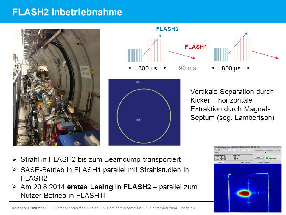 FLASH2 Inbetriebnahme 800 ms. 99 ms. FLASH2. FLASH1.
