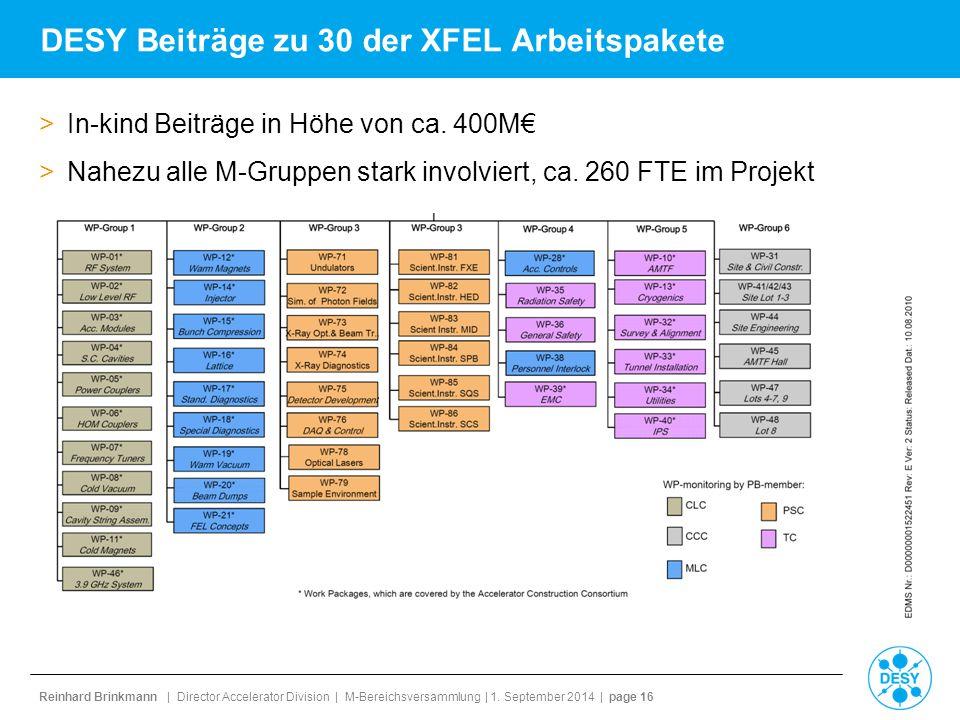 DESY Beiträge zu 30 der XFEL Arbeitspakete