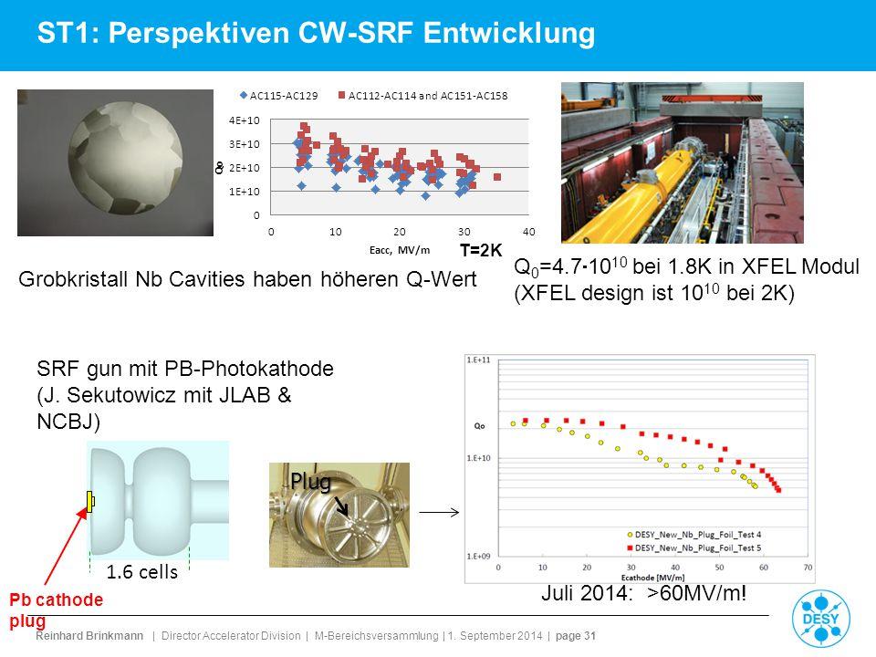 ST1: Perspektiven CW-SRF Entwicklung