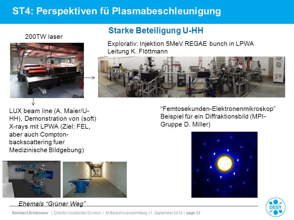 ST4: Perspektiven fü Plasmabeschleunigung
