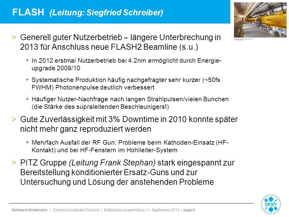 FLASH (Leitung: Siegfried Schreiber)