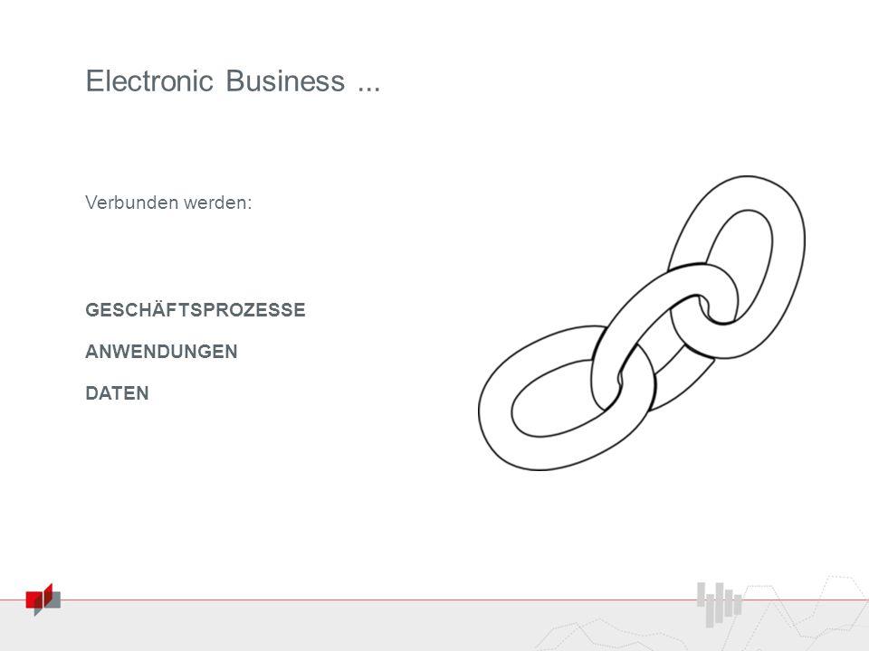 Electronic Business ... Verbunden werden: GESCHÄFTSPROZESSE ANWENDUNGEN DATEN E-Commerce. C2B - Jobbörsen.