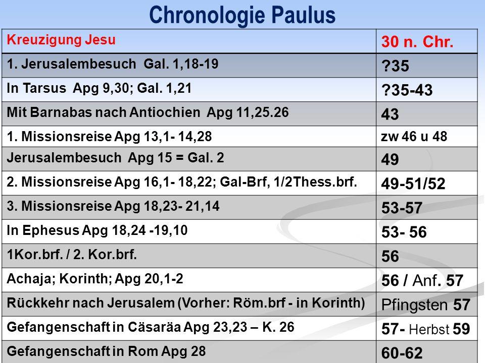 Chronologie Paulus 30 n. Chr. 35 35-43 43 49 49-51/52 53-57 53- 56