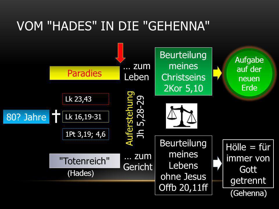Vom Hades in die Gehenna