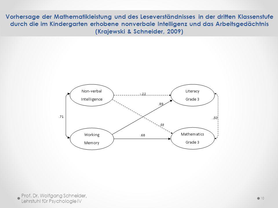 Vorhersage der Mathematikleistung und des Leseverständnisses in der dritten Klassenstufe durch die im Kindergarten erhobene nonverbale Intelligenz und das Arbeitsgedächtnis (Krajewski & Schneider, 2009)