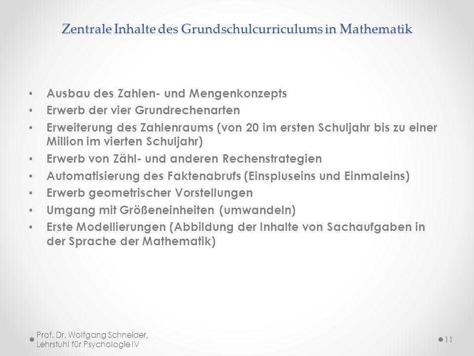Zentrale Inhalte des Grundschulcurriculums in Mathematik