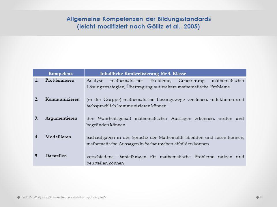 Allgemeine Kompetenzen der Bildungsstandards (leicht modifiziert nach Gölitz et al., 2005)