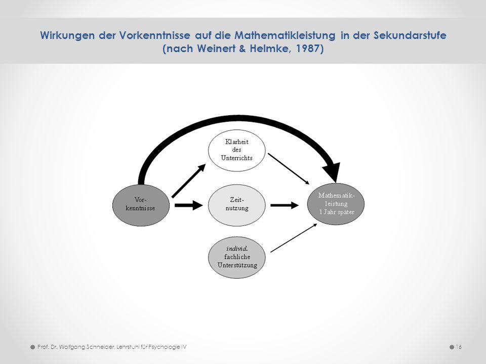 Wirkungen der Vorkenntnisse auf die Mathematikleistung in der Sekundarstufe (nach Weinert & Helmke, 1987)