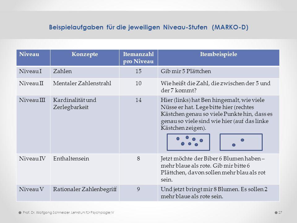 Beispielaufgaben für die jeweiligen Niveau-Stufen (MARKO-D)