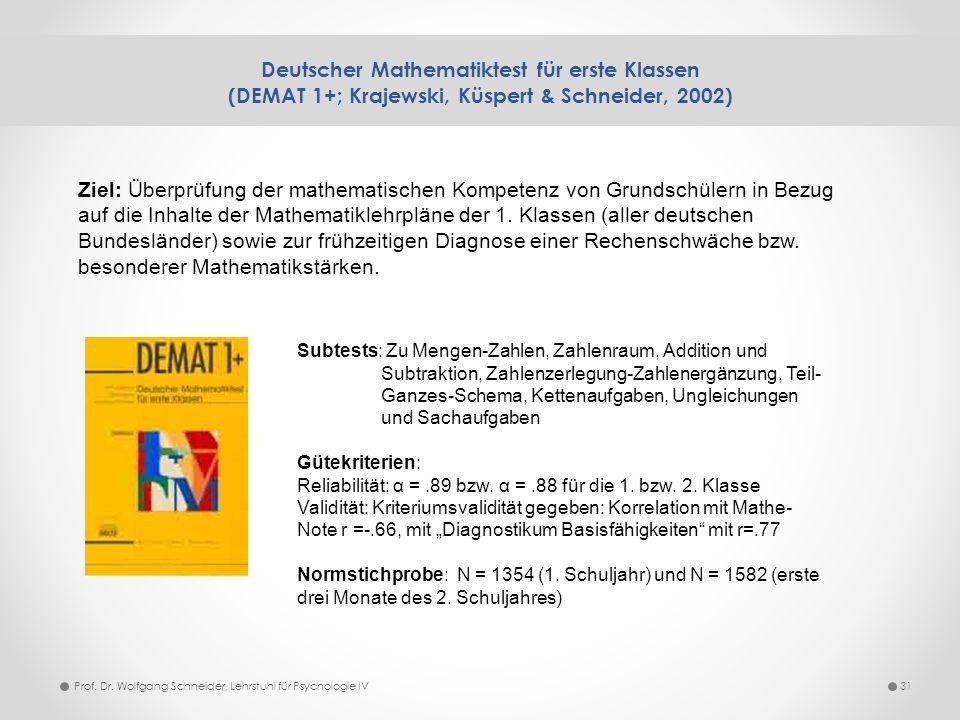 Deutscher Mathematiktest für erste Klassen (DEMAT 1+; Krajewski, Küspert & Schneider, 2002)