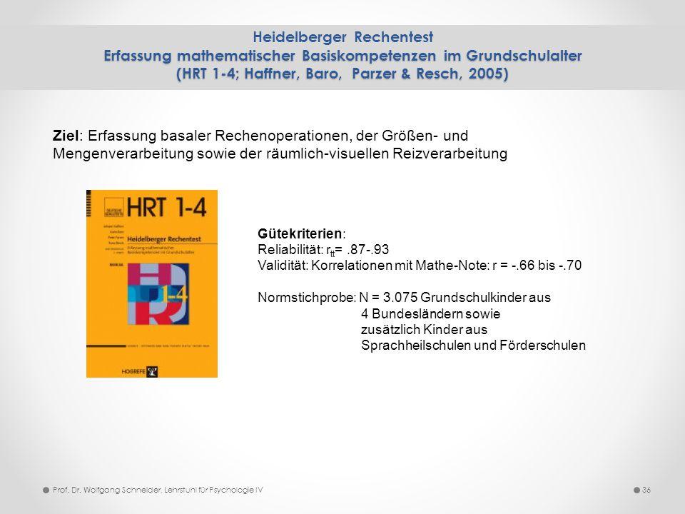 Heidelberger Rechentest Erfassung mathematischer Basiskompetenzen im Grundschulalter (HRT 1-4; Haffner, Baro, Parzer & Resch, 2005)