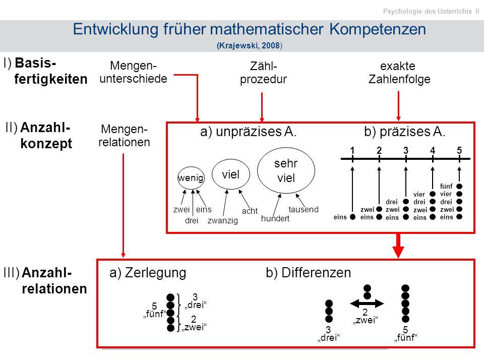 Entwicklung früher mathematischer Kompetenzen (Krajewski, 2008)