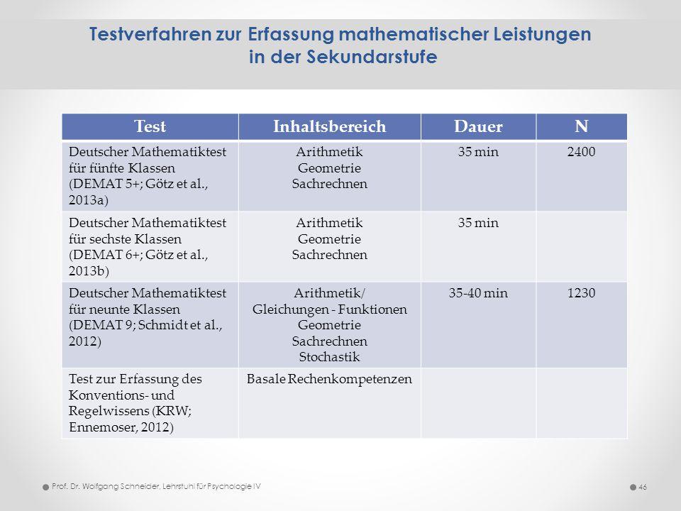 Testverfahren zur Erfassung mathematischer Leistungen in der Sekundarstufe