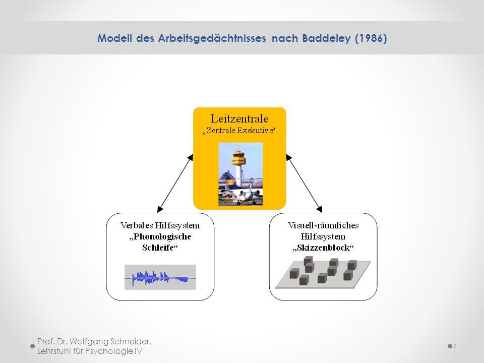 Modell des Arbeitsgedächtnisses nach Baddeley (1986)