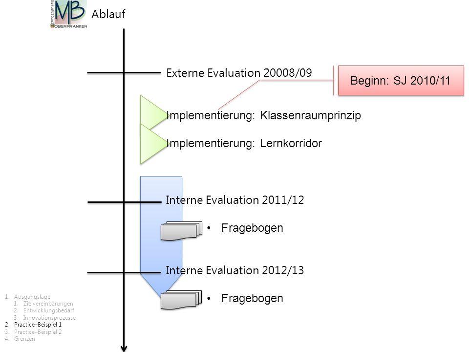 Implementierung: Klassenraumprinzip Implementierung: Lernkorridor