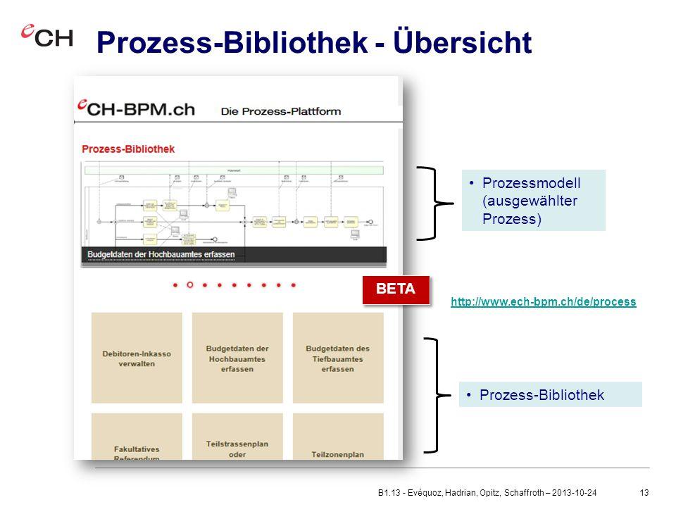 Prozess-Bibliothek - Übersicht