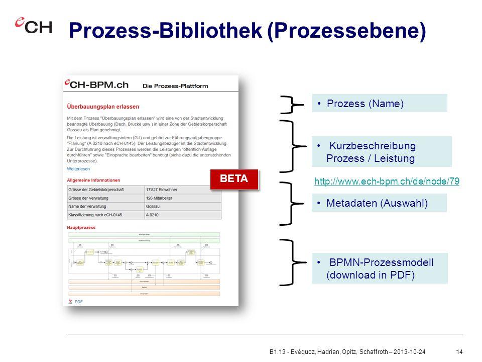 Prozess-Bibliothek (Prozessebene)