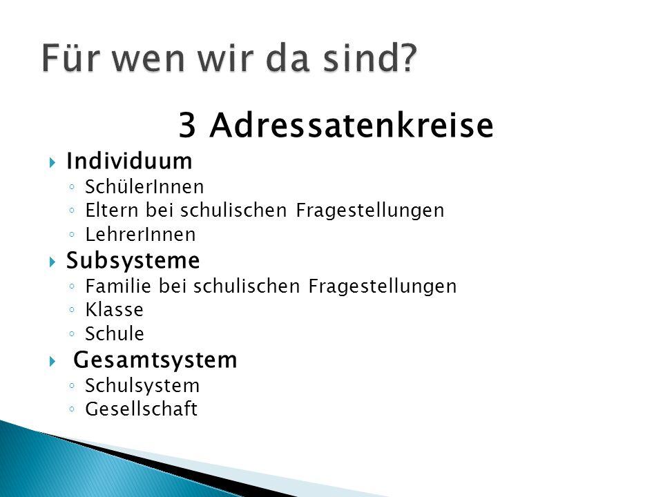 Für wen wir da sind 3 Adressatenkreise Individuum Subsysteme