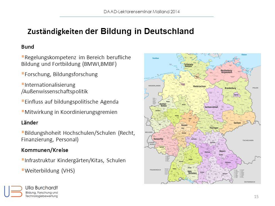 Zuständigkeiten der Bildung in Deutschland