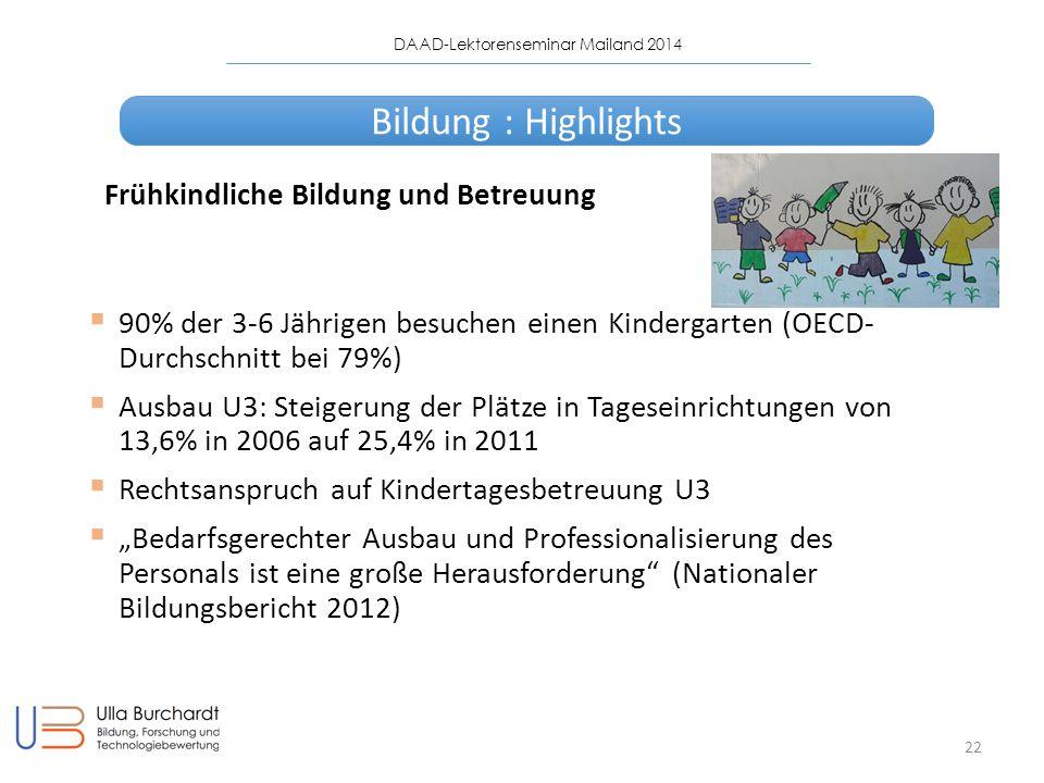 Bildung : Highlights Frühkindliche Bildung und Betreuung