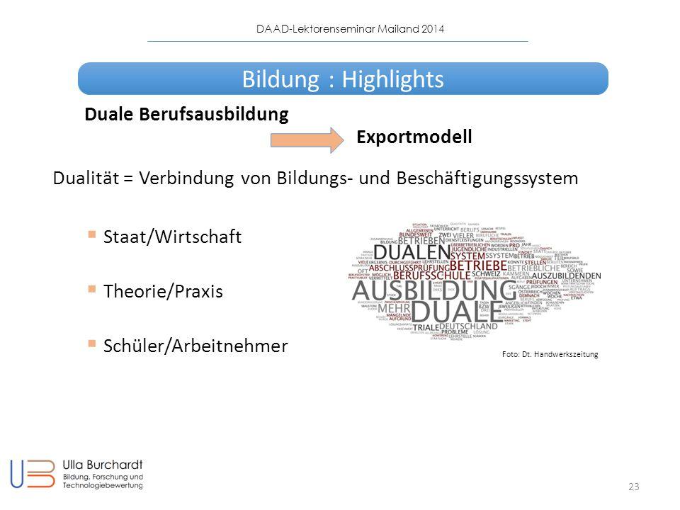 Duale Berufsausbildung Exportmodell