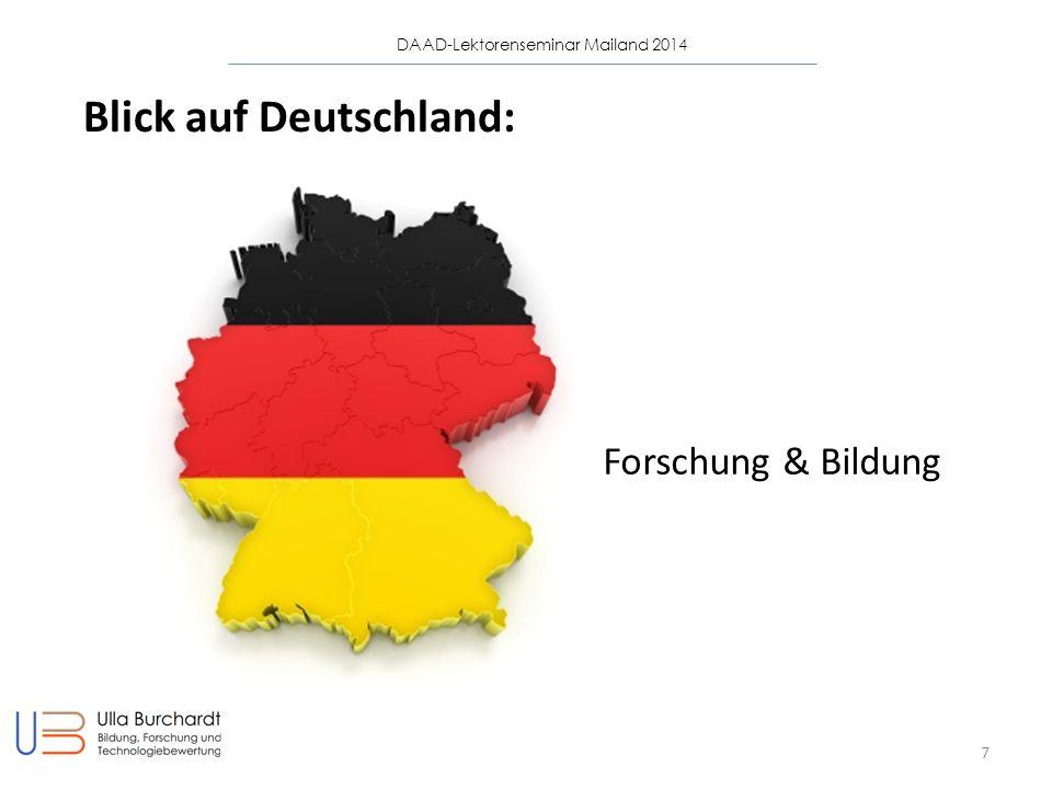 Blick auf Deutschland: