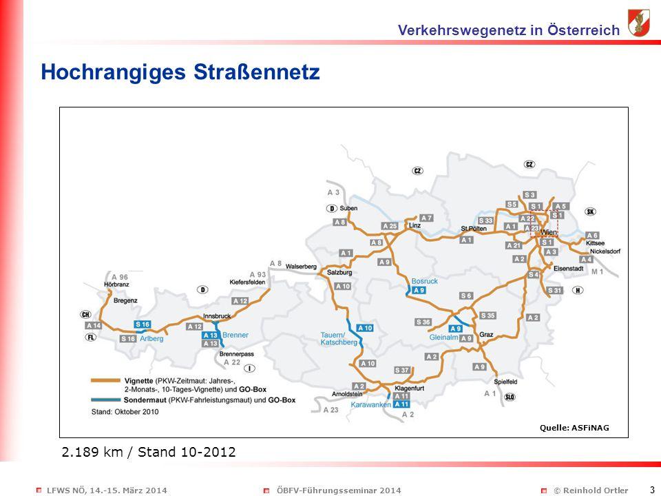 Hochrangiges Straßennetz