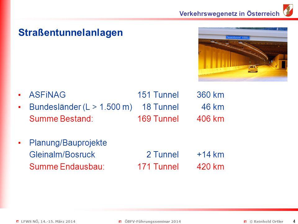 Straßentunnelanlagen