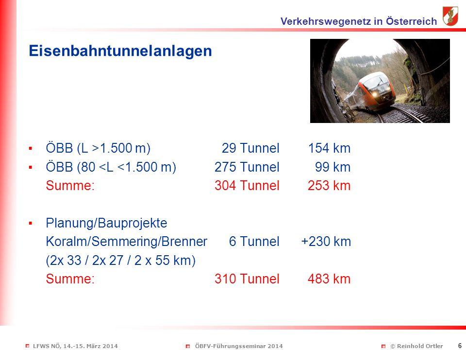 Eisenbahntunnelanlagen