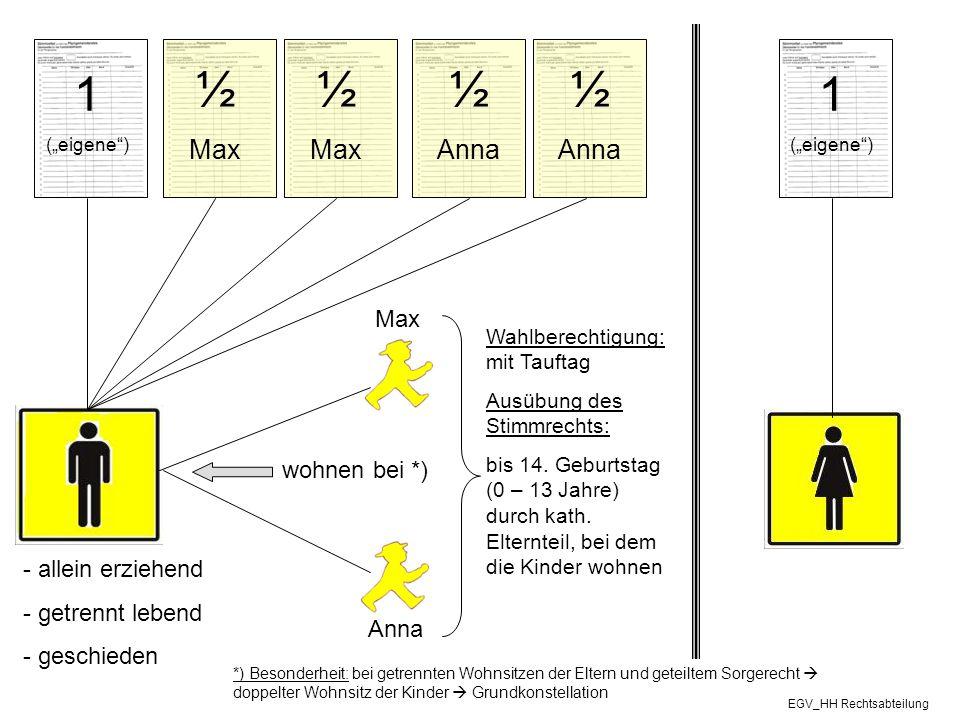 1 ½ ½ 1 Anna Max allein erziehend getrennt lebend geschieden