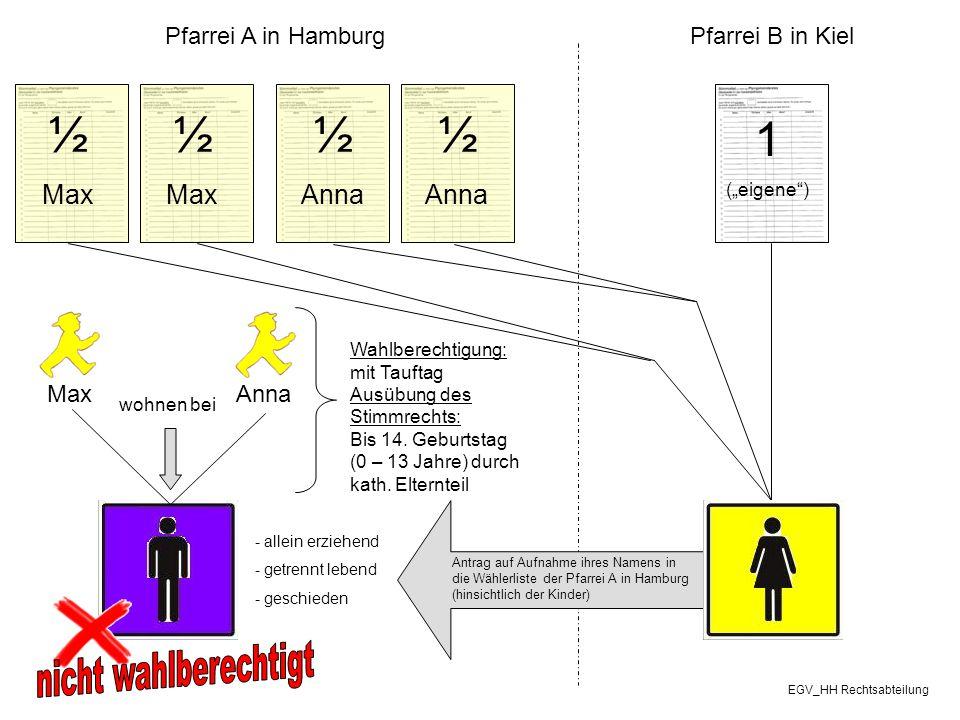 ½ ½ 1 nicht wahlberechtigt Max Anna Pfarrei A in Hamburg