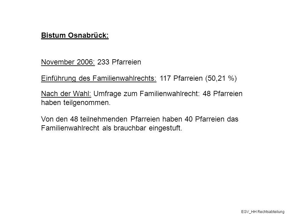 Einführung des Familienwahlrechts: 117 Pfarreien (50,21 %)