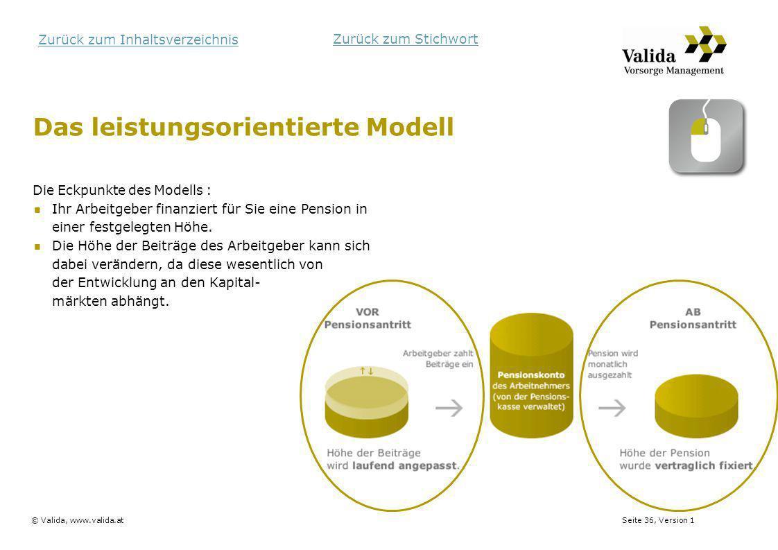 Das leistungsorientierte Modell