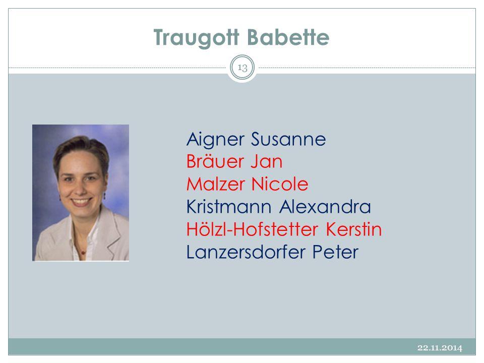 Traugott Babette Aigner Susanne Bräuer Jan Malzer Nicole