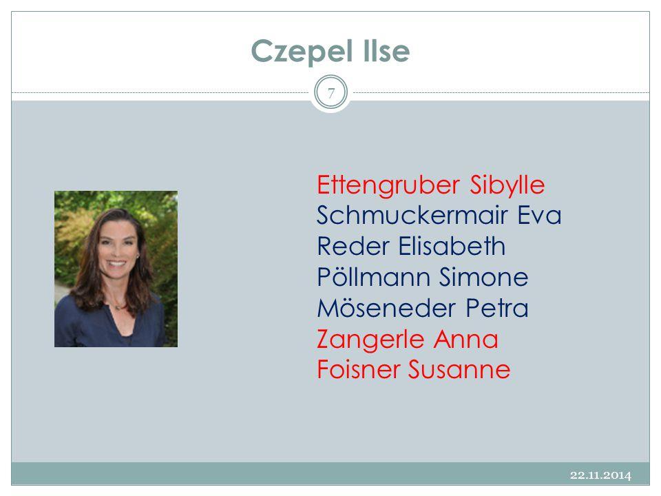 Czepel Ilse Ettengruber Sibylle Schmuckermair Eva Reder Elisabeth