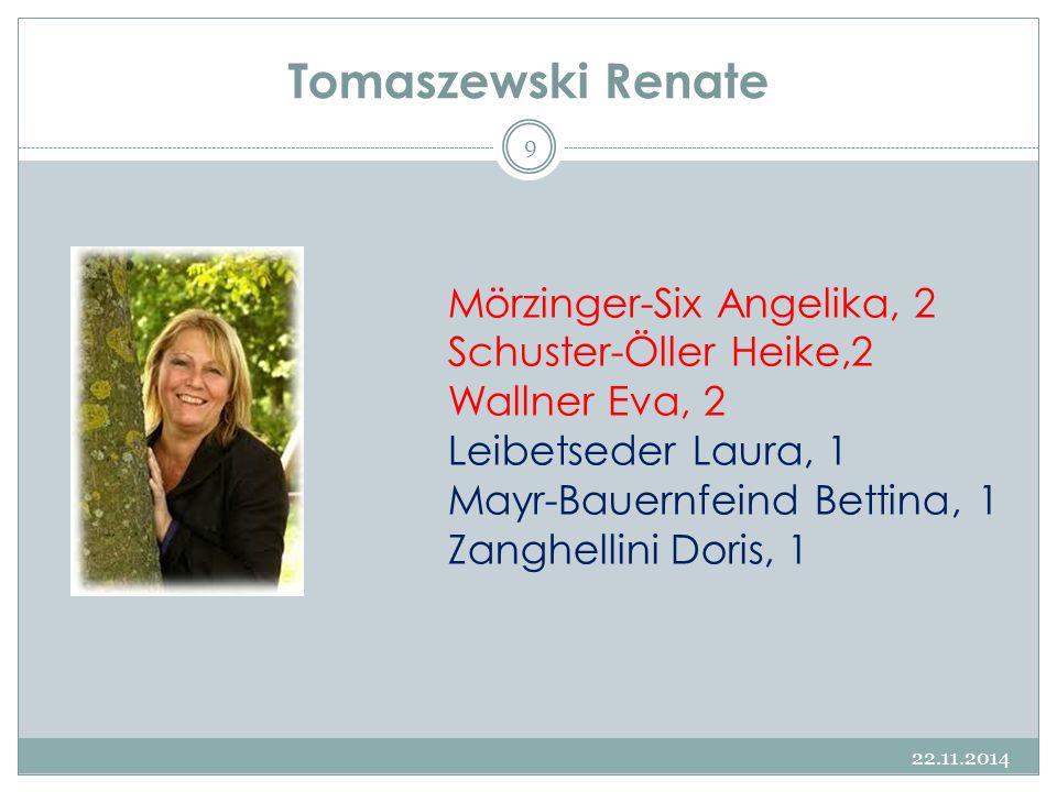 Tomaszewski Renate Mörzinger-Six Angelika, 2 Schuster-Öller Heike,2