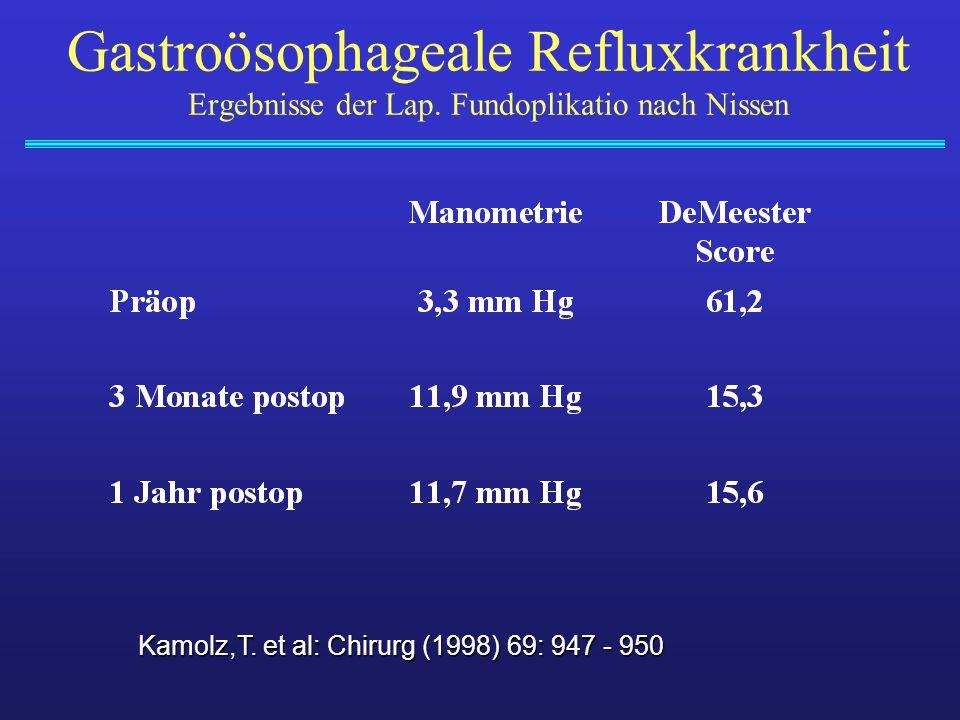 Gastroösophageale Refluxkrankheit Ergebnisse der Lap