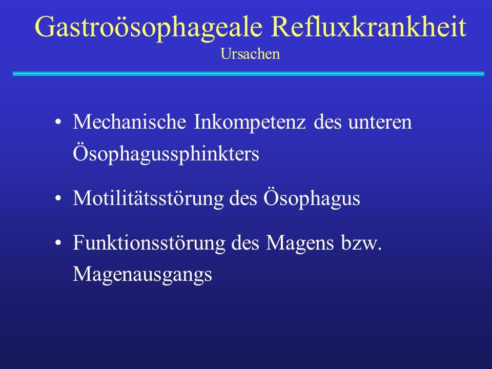 Gastroösophageale Refluxkrankheit Ursachen
