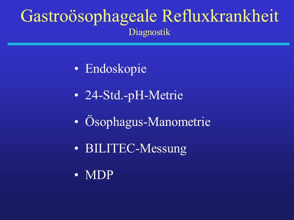 Gastroösophageale Refluxkrankheit Diagnostik