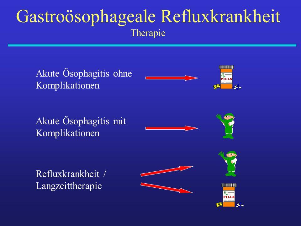Gastroösophageale Refluxkrankheit Therapie
