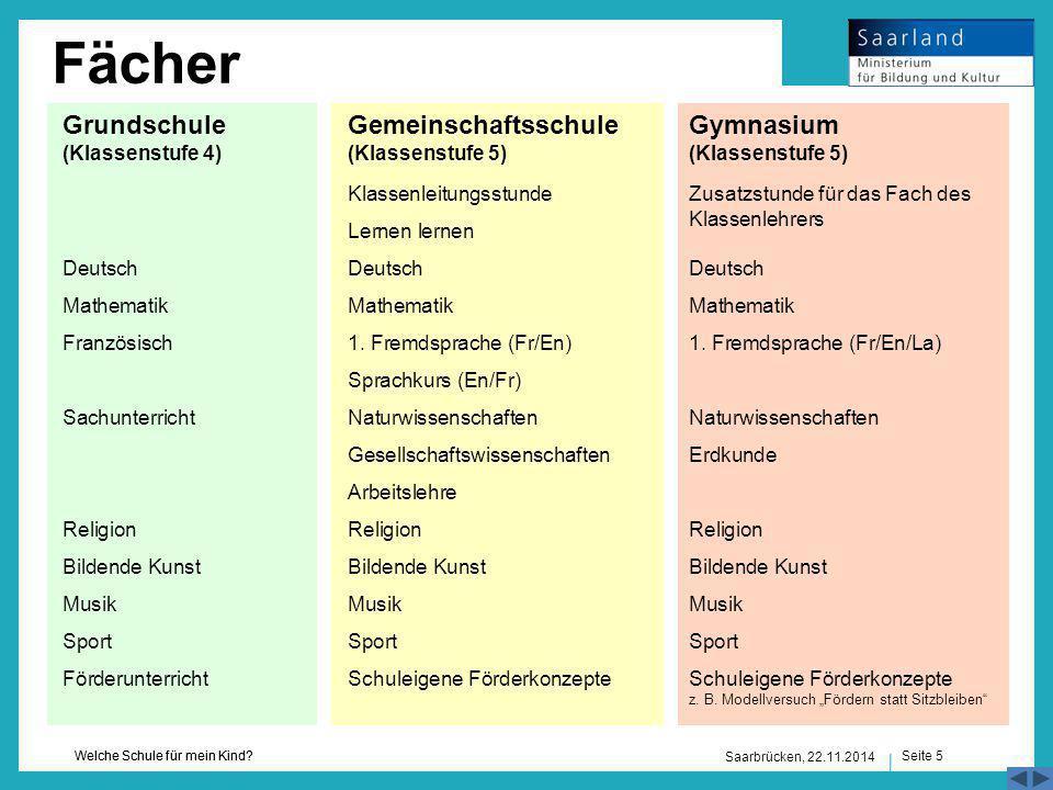 Fächer Grundschule Gemeinschaftsschule Gymnasium (Klassenstufe 4)