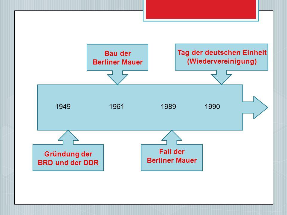 Tag der deutschen Einheit Gründung der BRD und der DDR