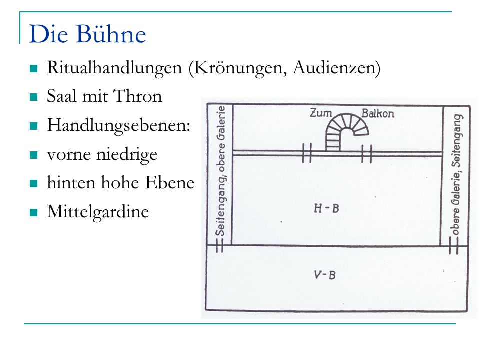 Die Bühne Ritualhandlungen (Krönungen, Audienzen) Saal mit Thron