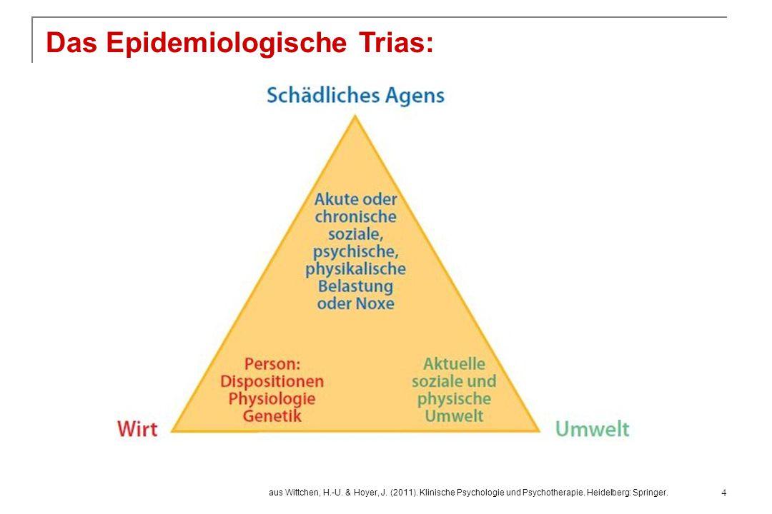 Das Epidemiologische Trias: