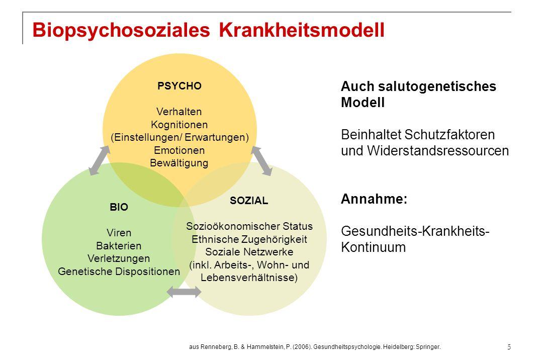 Biopsychosoziales Krankheitsmodell