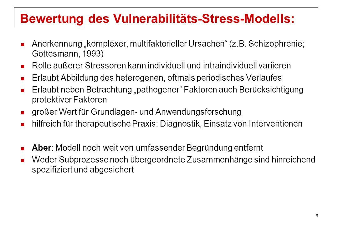 Bewertung des Vulnerabilitäts-Stress-Modells: