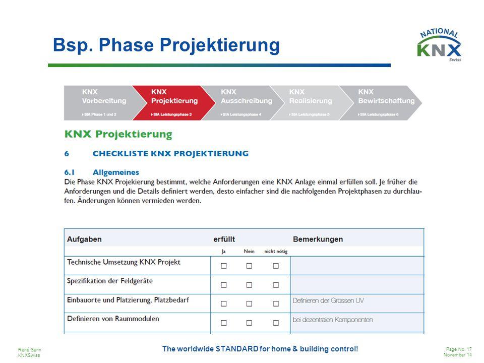 Bsp. Phase Projektierung