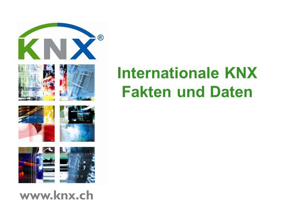 Internationale KNX Fakten und Daten