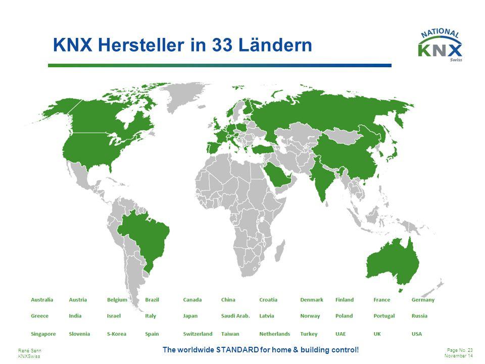 KNX Hersteller in 33 Ländern